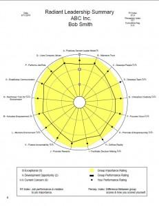 02 Bullseye Composite